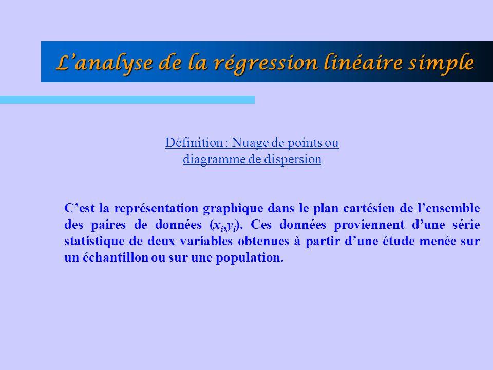 L'analyse de la régression linéaire simple C'est la représentation graphique dans le plan cartésien de l'ensemble des paires de données (x i,y i ). Ce