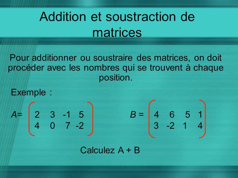 2 3 -1 5 4 6 5 1 4 0 7 -2 3 -2 1 4 2 + 4 3 + 6 -1 + 5 5 + 1 4 + 3 0 + -2 7 + 1 -2 + 4 + 6 9 4 6 7 -2 8 2 Note : Pour additionner des matrices, elles doivent avoir le même nombre de lignes et de colonnes.