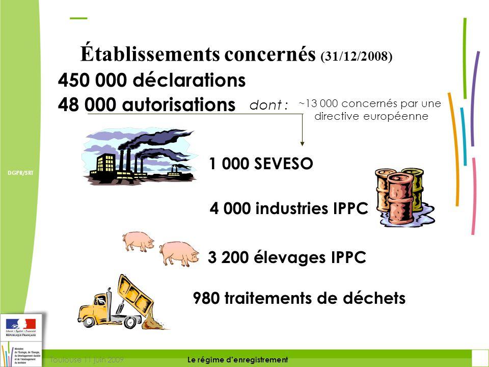 Toulouse 11 juin 2009 DIRECTION DE LA PREVENTION DES RISQUES ET LUTTE CONTRE LES POLLUTIONS Le régime d'enregistrement DIRECTION DE LA PREVENTION DES POLLUTIONS ET DES RISQUES DGPR/SRT Le régime d'enregistrement : impacts attendus sur la durée et le coût de la procédure • Règles connues à l'avance  Dossier clair, plus rapide à préparer  Demande plus rapide à analyser • Procédure allégée  Délais d'instructions plus courts < 5 mois  Pas d'arrêté préfectoral « sur mesure », prescriptions-type nationales