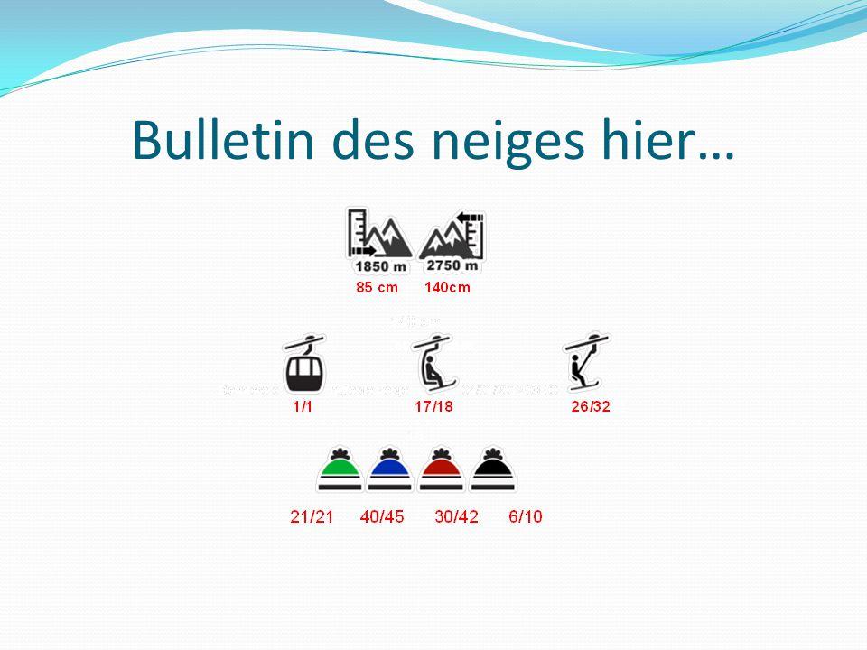 Bulletin des neiges hier… hute de neige 04/01/2012 08:00