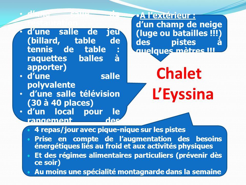 • Le budget : • Les recettes : • Conseil général = 1000 euros • Collège = 754 euros • Bénéfices de la vente de chocolats : 1924,48 euros !!.