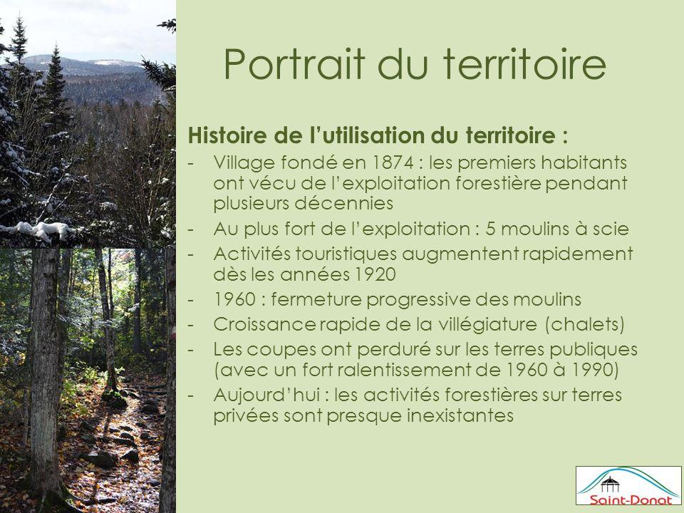 Portrait du territoire En chiffres : Population permanente : 4 155 habitants permanents (plus de 10 000 en période estivale) Superficie du territoire : 360 km 2 Composition forêt : 46 % feuillus, 10 % résineux et 44 % mixtes Tenures publiques : 59 % du territoire Occupation du territoire (tenure privée) : -Un noyau urbain (2km 2 ) -Le reste : villégiature (3 700 résidences isolées) et forêt -Nombreux lacs (dont Archambault et Ouareau) -Des centaines de cours d'eau -Un relief vallonné avec de fortes pentes
