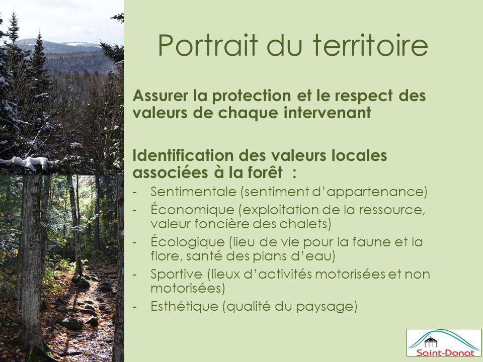 Objectifs fixés lors d'une coupe Exemples de mesures d'harmonisation spécifique -Cohabitation entre un chemin forestier et un sentier de motoneige -Installation de panneaux de signalisation routière -Relocalisation d'une entrée de chemin forestier
