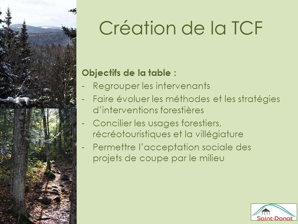 Les valeurs qui gravitent autour de la TCF Ce que souhaitaient des villégiateurs en forêt publique