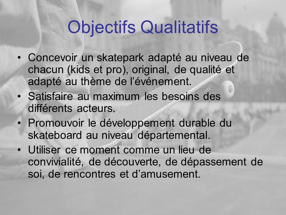 Objectifs Qualitatifs •Concevoir un skatepark adapté au niveau de chacun (kids et pro), original, de qualité et adapté au thème de l'événement.
