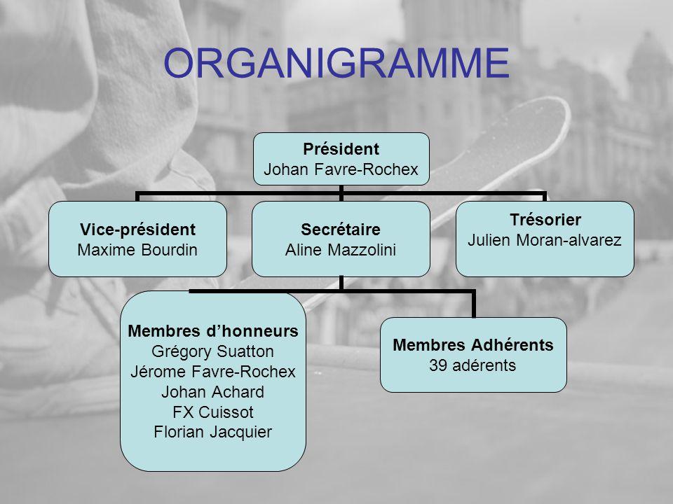 ORGANIGRAMME Membres d'honneurs Grégory Suatton Jérome Favre-Rochex Johan Achard FX Cuissot Florian Jacquier Membres Adhérents 39 adérents