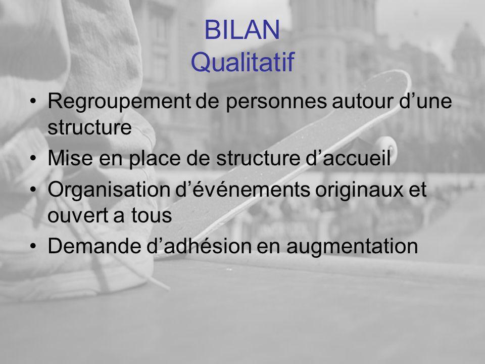 BILAN Qualitatif •Regroupement de personnes autour d'une structure •Mise en place de structure d'accueil •Organisation d'événements originaux et ouvert a tous •Demande d'adhésion en augmentation