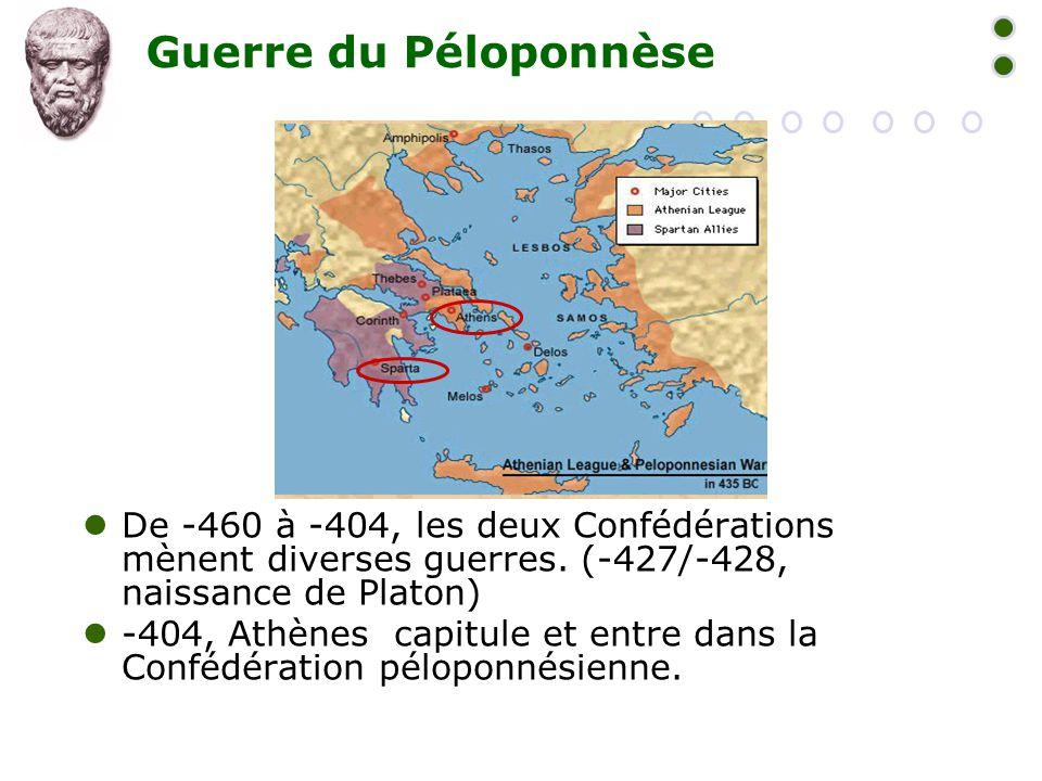 Guerre du Péloponnèse  De -460 à -404, les deux Confédérations mènent diverses guerres. (-427/-428, naissance de Platon)  -404, Athènes capitule et