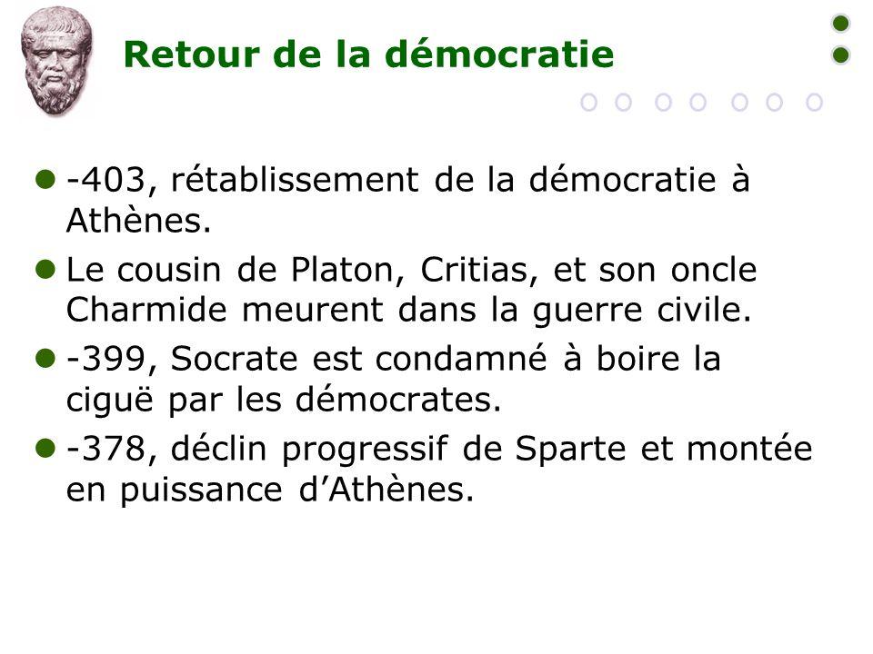 Retour de la démocratie  -403, rétablissement de la démocratie à Athènes.  Le cousin de Platon, Critias, et son oncle Charmide meurent dans la guerr