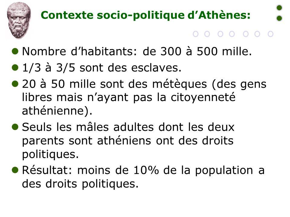 Contexte socio-politique d'Athènes:  Nombre d'habitants: de 300 à 500 mille.  1/3 à 3/5 sont des esclaves.  20 à 50 mille sont des métèques (des ge