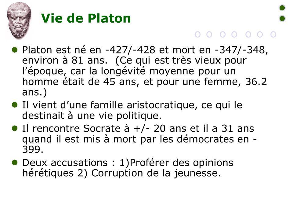 Vie de Platon  Platon est né en -427/-428 et mort en -347/-348, environ à 81 ans. (Ce qui est très vieux pour l'époque, car la longévité moyenne pour