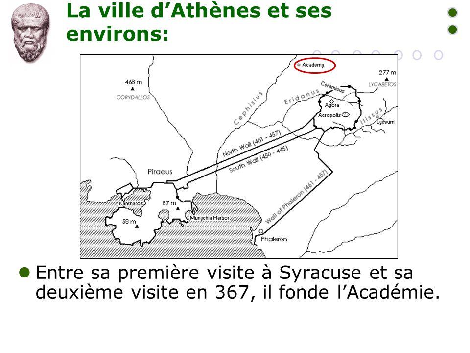 La ville d'Athènes et ses environs:  Entre sa première visite à Syracuse et sa deuxième visite en 367, il fonde l'Académie.