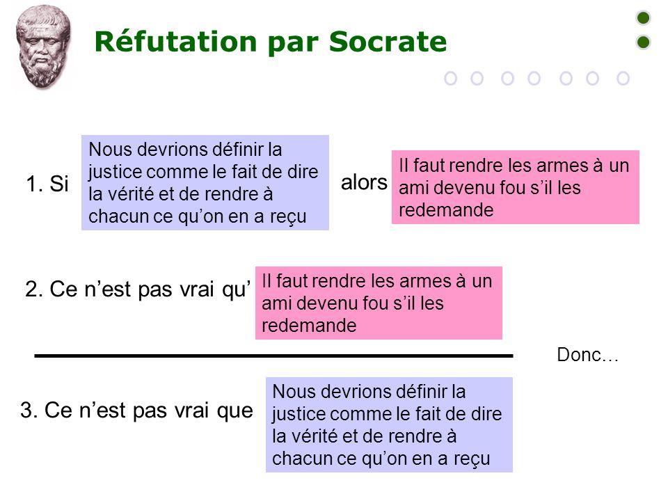Réfutation par Socrate Nous devrions définir la justice comme le fait de dire la vérité et de rendre à chacun ce qu'on en a reçu Il faut rendre les ar
