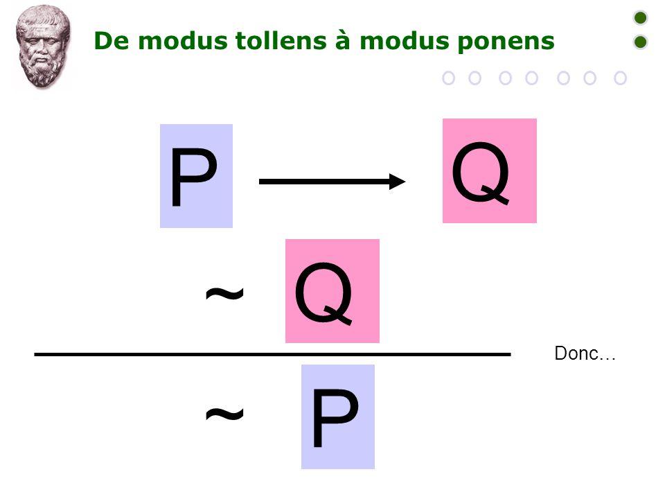 De modus tollens à modus ponens Donc… P Q Q P ~ ~