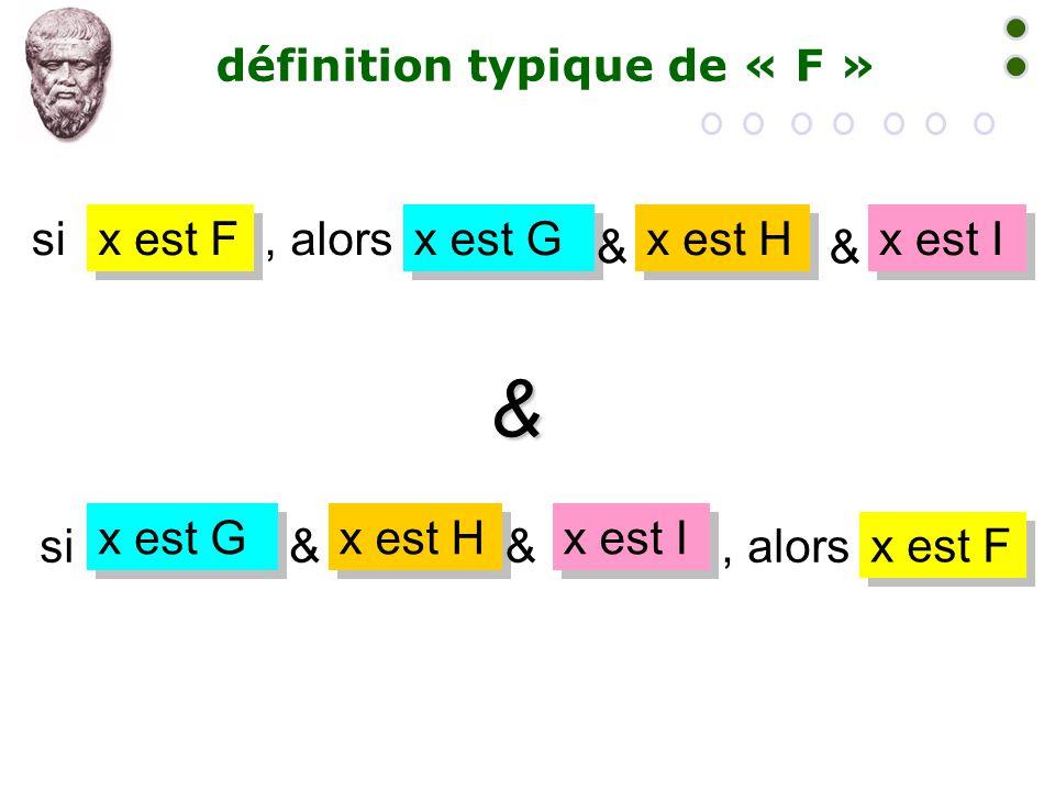 définition typique de « F » x est F x est G x est H x est I & & si, alors & si x est F x est G & x est H & x est I, alors