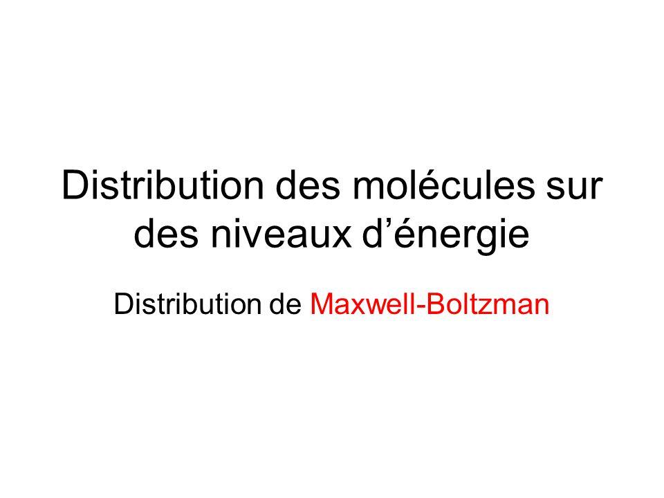 Distribution des molécules sur des niveaux d'énergie Distribution de Maxwell-Boltzman
