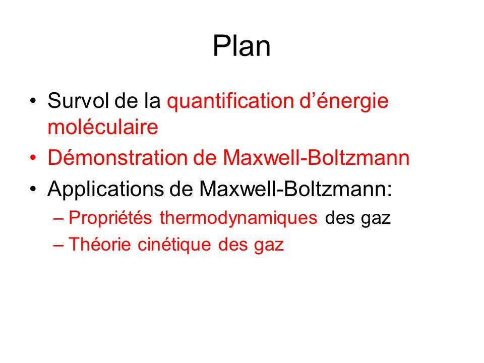 Plan •Survol de la quantification d'énergie moléculaire •Démonstration de Maxwell-Boltzmann •Applications de Maxwell-Boltzmann: –Propriétés thermodyna
