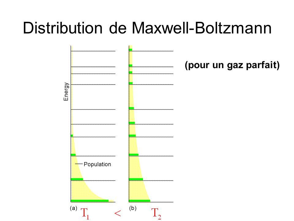 Distribution de Maxwell-Boltzmann (pour un gaz parfait)