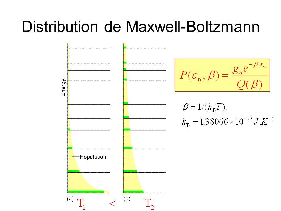 Distribution de Maxwell-Boltzmann