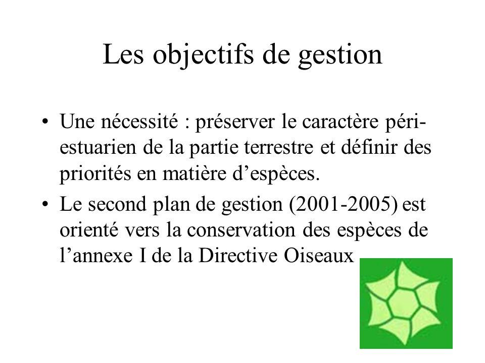 Les objectifs de gestion •Une nécessité : préserver le caractère péri- estuarien de la partie terrestre et définir des priorités en matière d'espèces.