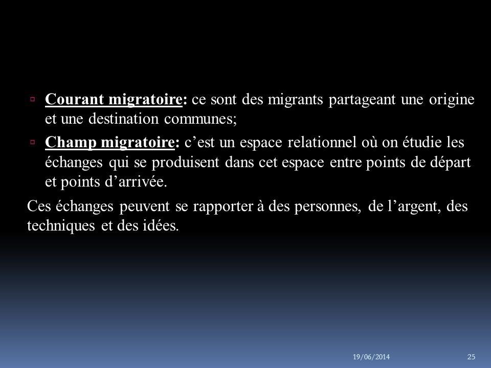 Définitions: • Selon l'INED: • Migration: Déplacement d'une personne quittant son lieu de naissance ou de résidence pour un autre lieu.