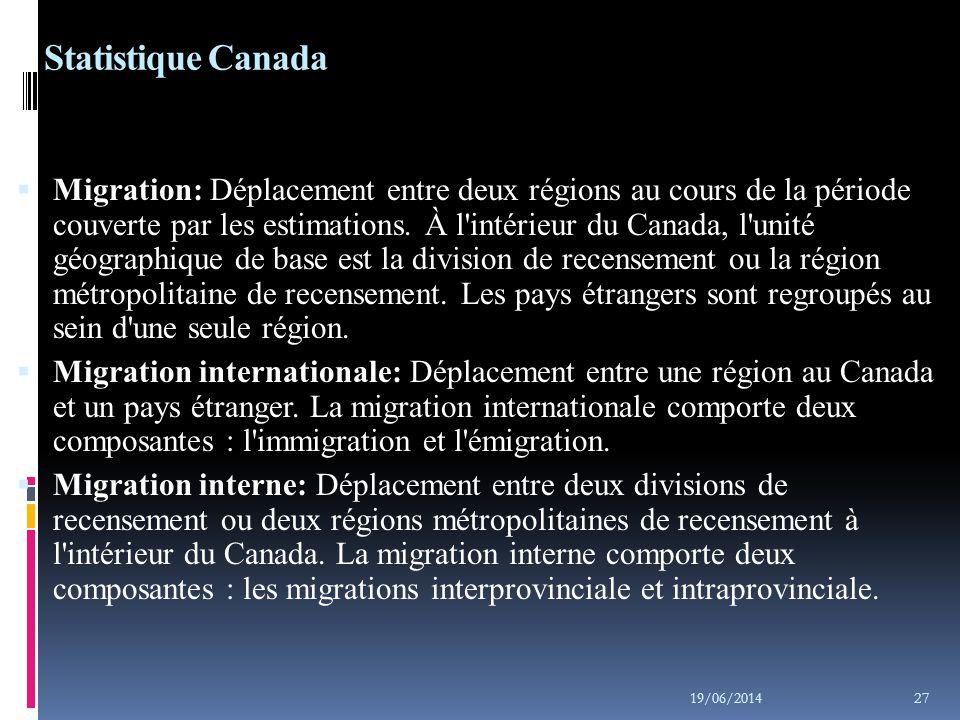  Migration interprovinciale: Déplacement entre des divisions de recensement ou régions métropolitaines de recensement situées dans des provinces différentes.