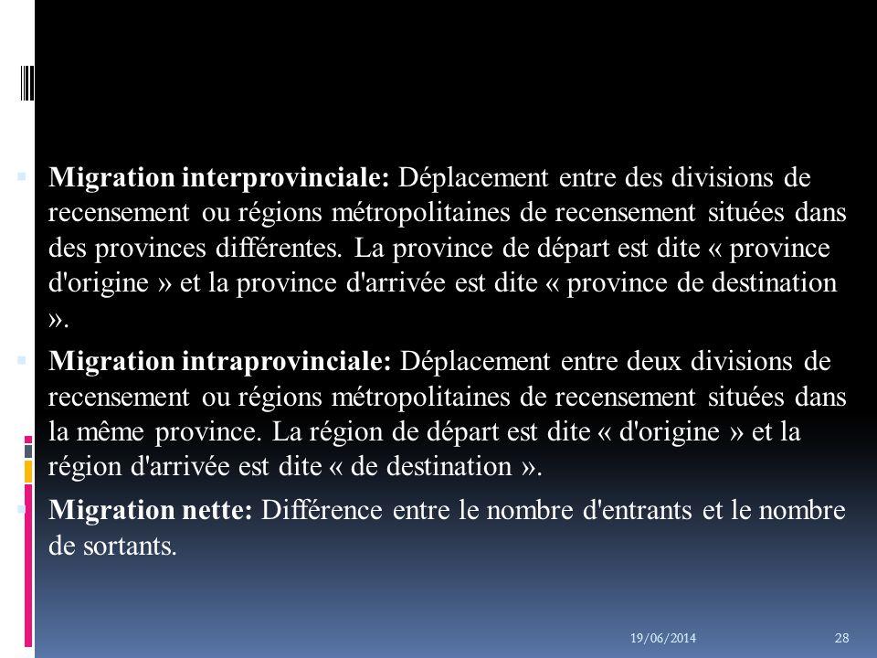 Accélération des migrations :  Demande de main d'œuvre importante dans les pays industrialisés : pénurie de main d'œuvre dans les pays industrialiés;  Main d'œuvre temporaire, travailleurs étrangers etc.