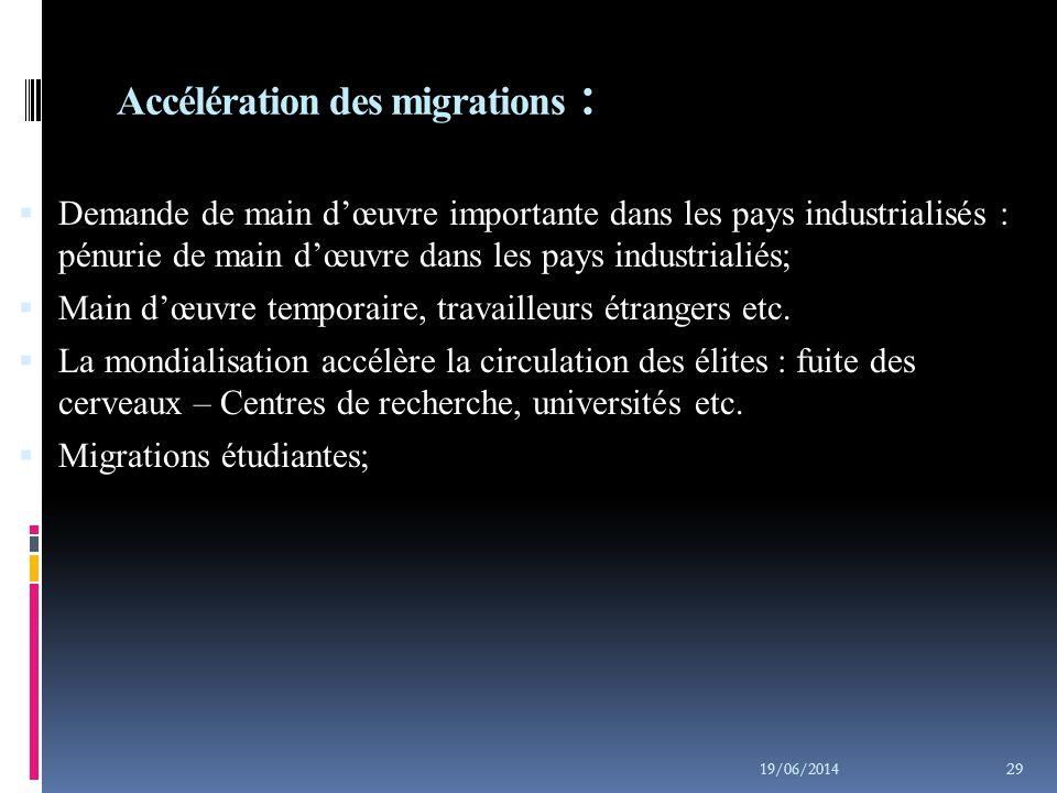 19/06/2014 30 Théorie de la migration  L'une des contributions importantes de la géographie aux études de population est dans le domaine des migrations.