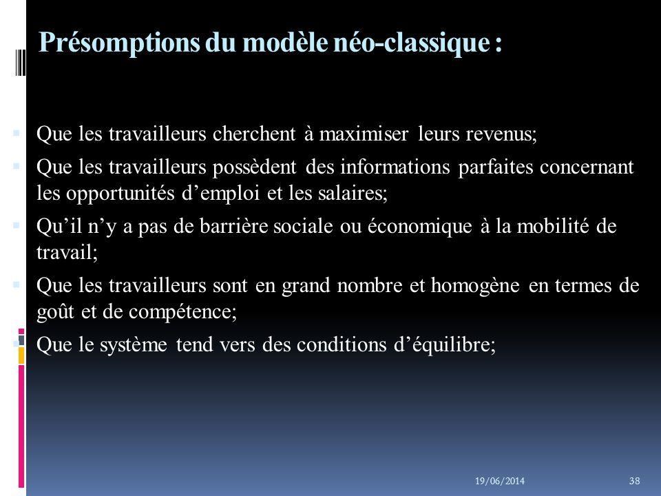 19/06/2014 39 L'étude des migrations: les questions géographiques.