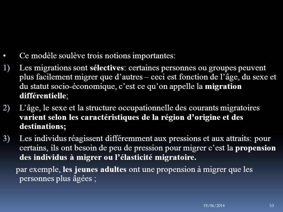 19/06/2014 54  Orientations de recherche (Marois, 2012):  les formes et types de migration, et selon les échelles géographiques ;  les raisons ou motivations de ces migrations ;  qui migre et quel est le profil socioéconomique ;  les flux entre les origines et les destinations, et l'importance des courants migratoires ;