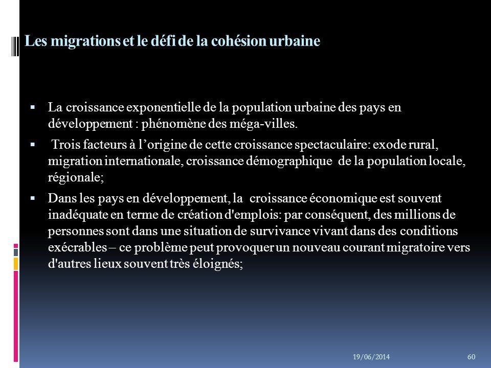 Référence: Site cartographique de Sciences Po. 19/06/2014 61