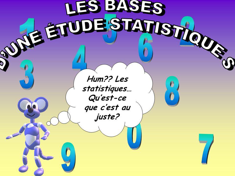 4.Comparaison modèles théoriques (lois des probabilités) 5.