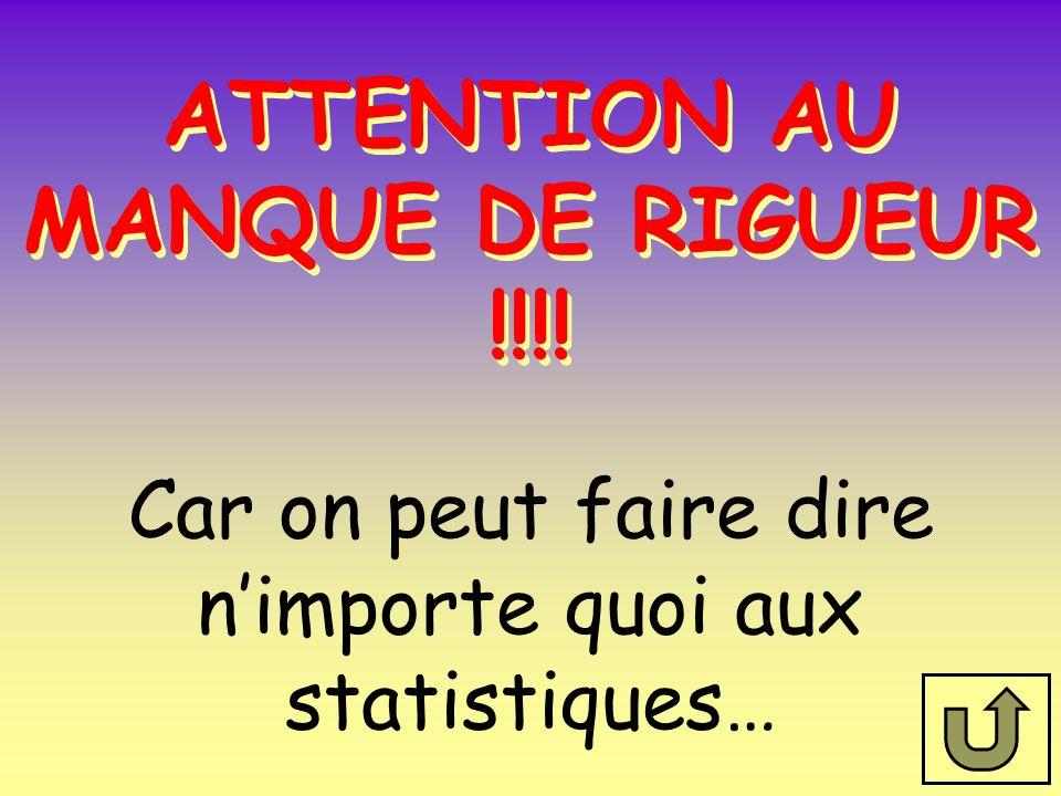 ATTENTION AU MANQUE DE RIGUEUR !!!! Car on peut faire dire n'importe quoi aux statistiques…