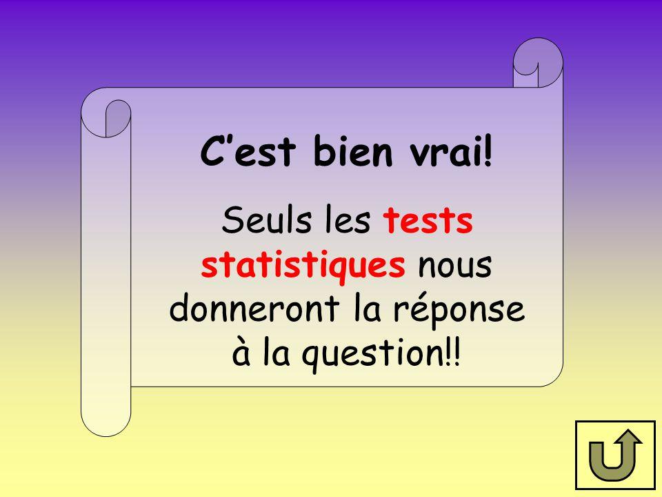 C'est bien vrai! Seuls les tests statistiques nous donneront la réponse à la question!!
