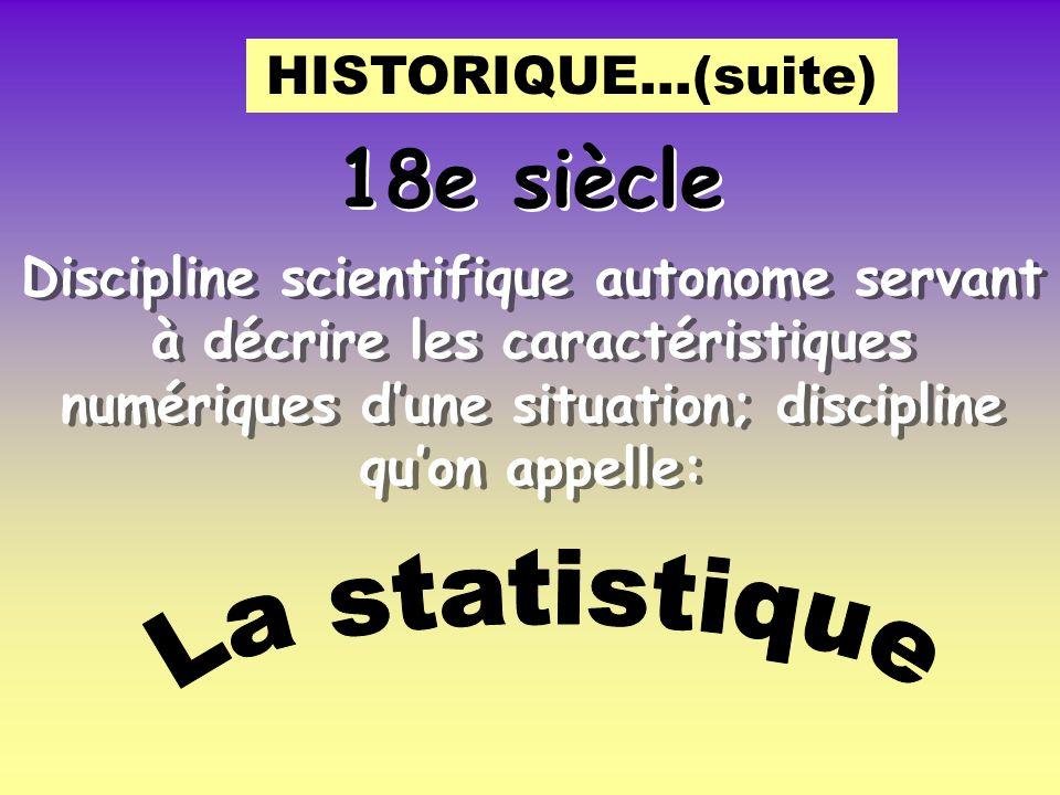 HISTORIQUE…(suite) Discipline scientifique autonome servant à décrire les caractéristiques numériques d'une situation; discipline qu'on appelle: 18e siècle