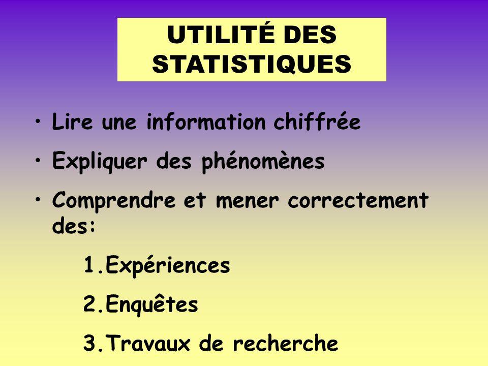 UTILITÉ DES STATISTIQUES •L•Lire une information chiffrée •E•Expliquer des phénomènes •C•Comprendre et mener correctement des: 1.Expériences 2.Enquêtes 3.Travaux de recherche