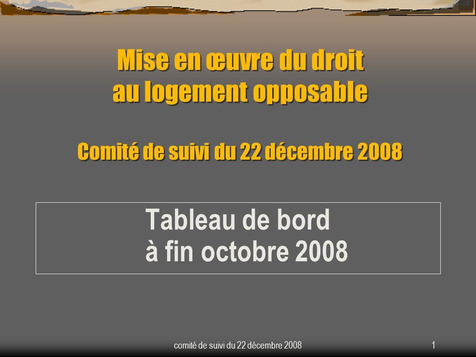 comité de suivi du 22 décembre 20081 Mise en œuvre du droit au logement opposable Comité de suivi du 22 décembre 2008 Tableau de bord à fin octobre 2008