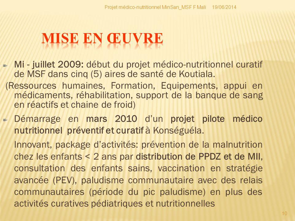 19/06/2014Projet médico-nutritionnel MinSan_MSF F Mali 10 Mi - juillet 2009: début du projet médico-nutritionnel curatif de MSF dans cinq (5) aires de