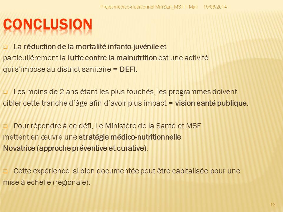 19/06/2014Projet médico-nutritionnel MinSan_MSF F Mali 13  La réduction de la mortalité infanto-juvénile et particulièrement la lutte contre la malnu