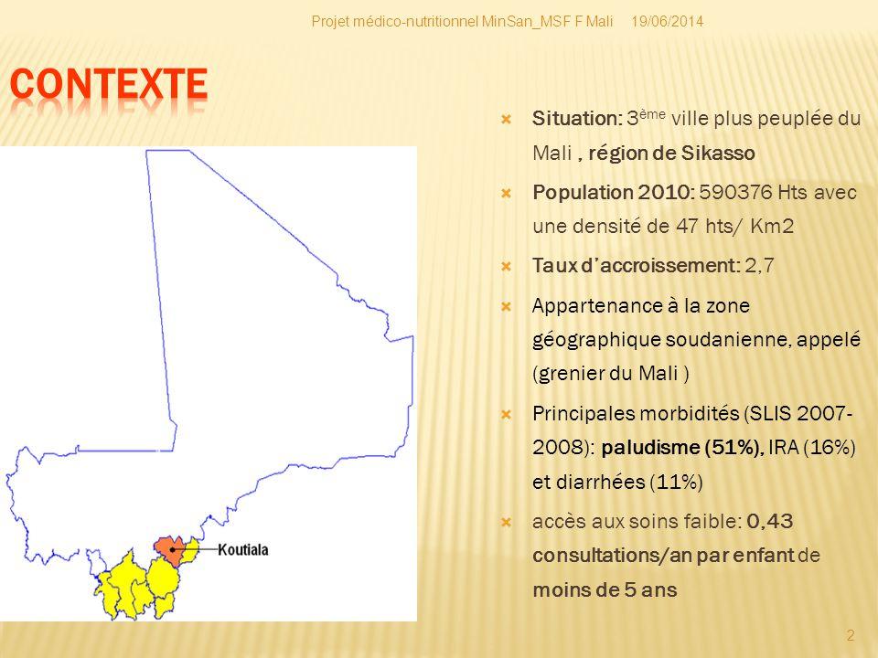 19/06/2014Projet médico-nutritionnel MinSan_MSF F Mali 2  Situation: 3 ème ville plus peuplée du Mali, région de Sikasso  Population 2010: 590376 Ht