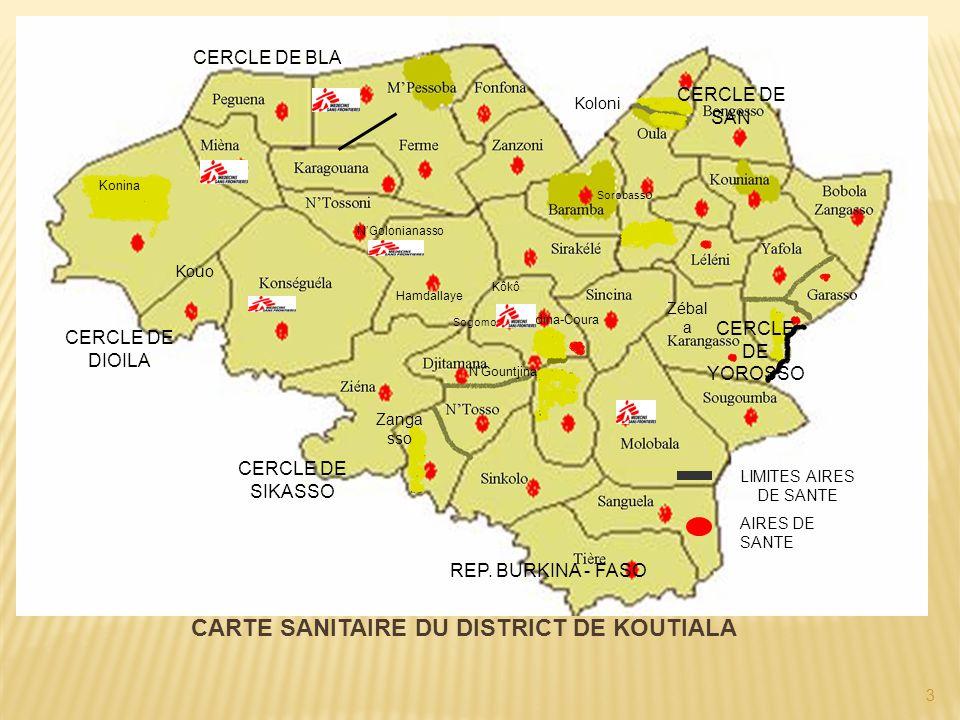 19/06/2014Projet médico-nutritionnel MinSan_MSF F Mali 4  Sikasso: malgré une situation de sécurité alimentaire, zone de grande productivité agricole, on parle du « paradoxe de Sikasso » avec un taux de MAS élevé 6,6% (EDS IV 2006)  Les autres districts sanitaires bénéficiaient d'un appui total ou partiel d'une ONG nationale ou internationale en 2008- 2009 sauf Koutiala.