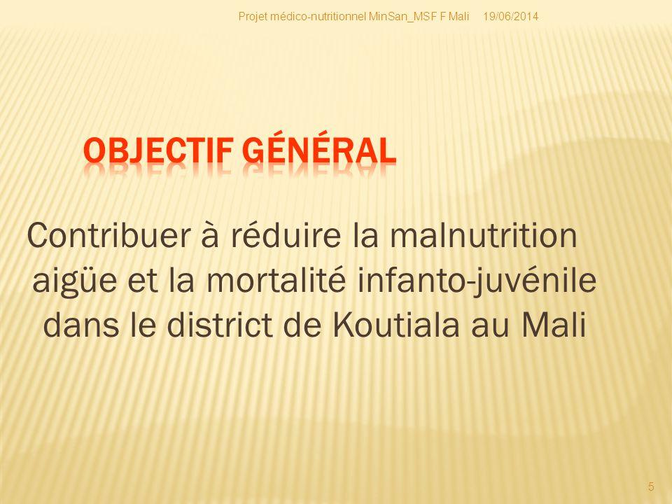 19/06/2014Projet médico-nutritionnel MinSan_MSF F Mali 5 Contribuer à réduire la malnutrition aigüe et la mortalité infanto-juvénile dans le district
