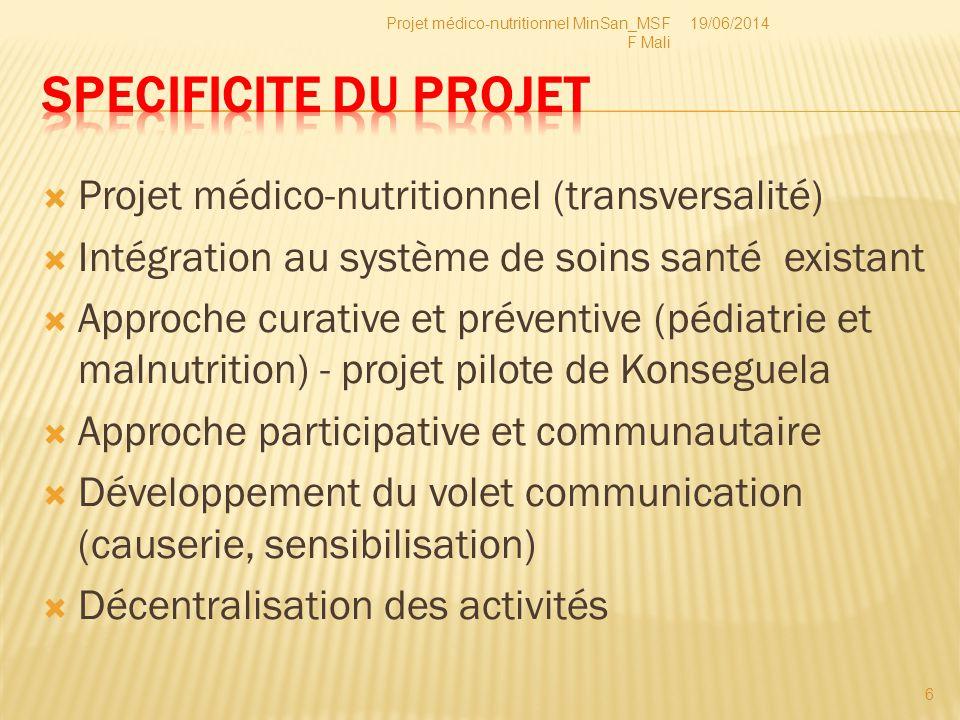 19/06/2014Projet médico-nutritionnel MinSan_MSF F Mali 7 Humaines Ministère de la Santé (44) et MSF (17 expatriés et 110 nationaux) Logistiques Support à la réalisation des activités Financières Fonds propres MSF, ECHO, UNICEF, Budget district sanitaire