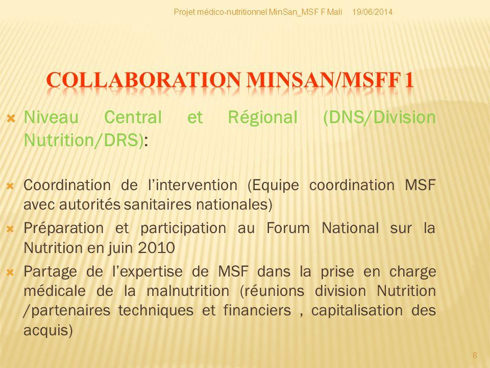 19/06/2014Projet médico-nutritionnel MinSan_MSF F Mali 8  Niveau Central et Régional (DNS/Division Nutrition/DRS):  Coordination de l'intervention (