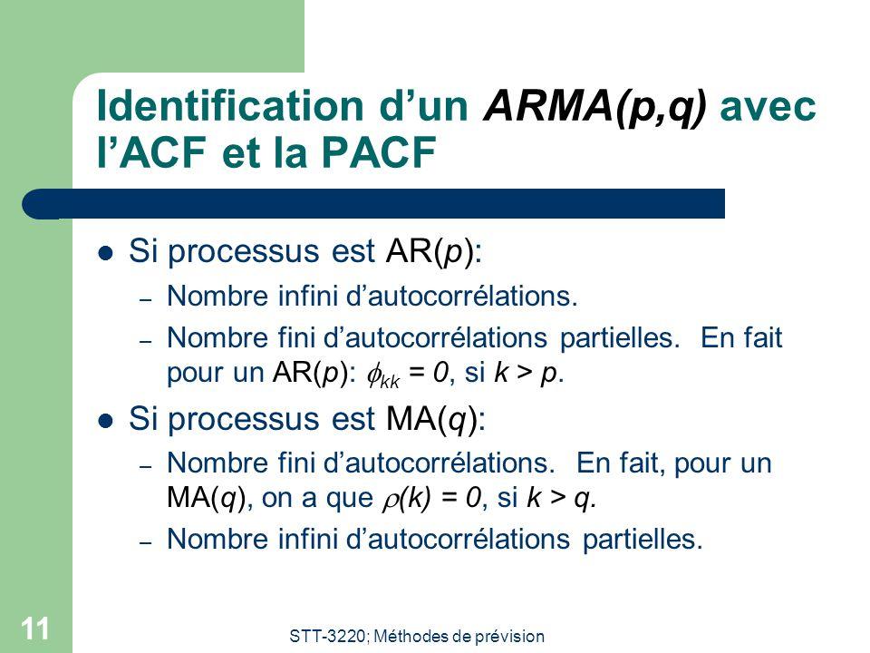 STT-3220; Méthodes de prévision 11 Identification d'un ARMA(p,q) avec l'ACF et la PACF  Si processus est AR(p): – Nombre infini d'autocorrélations. –