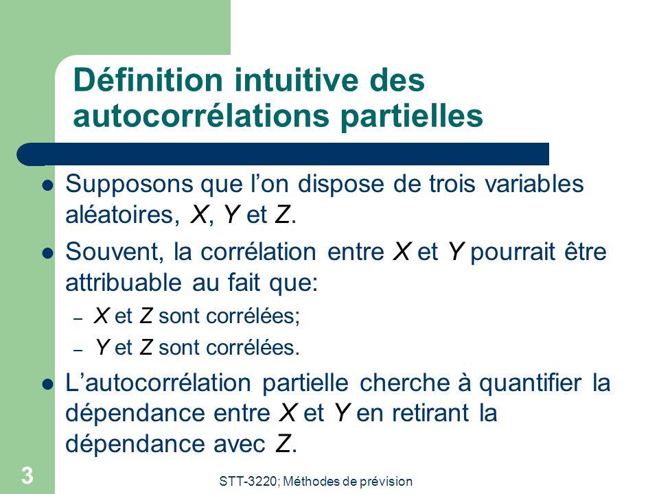 STT-3220; Méthodes de prévision 3 Définition intuitive des autocorrélations partielles  Supposons que l'on dispose de trois variables aléatoires, X,