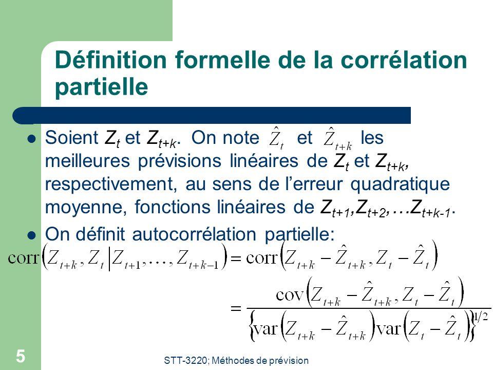 STT-3220; Méthodes de prévision 5 Définition formelle de la corrélation partielle  Soient Z t et Z t+k. On note et les meilleures prévisions linéaire