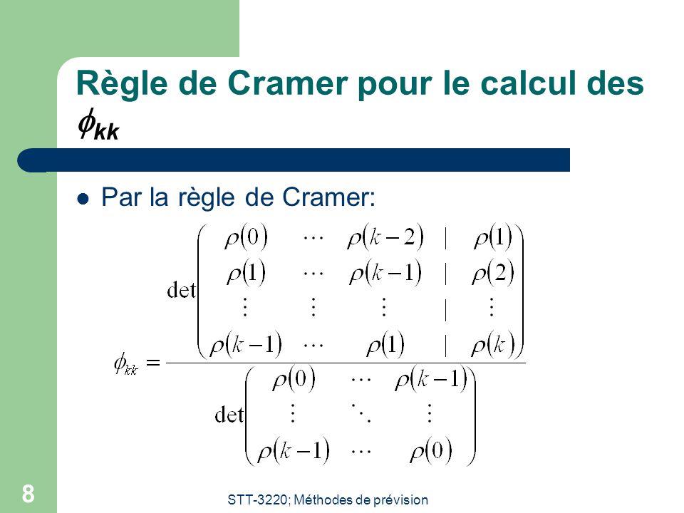 STT-3220; Méthodes de prévision 8 Règle de Cramer pour le calcul des  kk  Par la règle de Cramer: