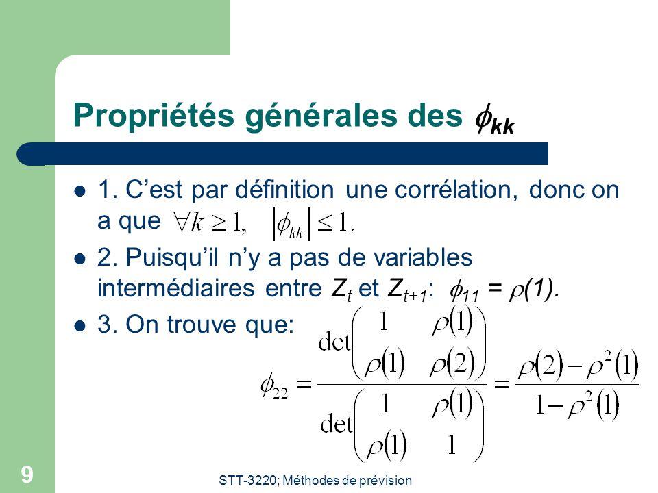 STT-3220; Méthodes de prévision 9 Propriétés générales des  kk  1. C'est par définition une corrélation, donc on a que  2. Puisqu'il n'y a pas de v