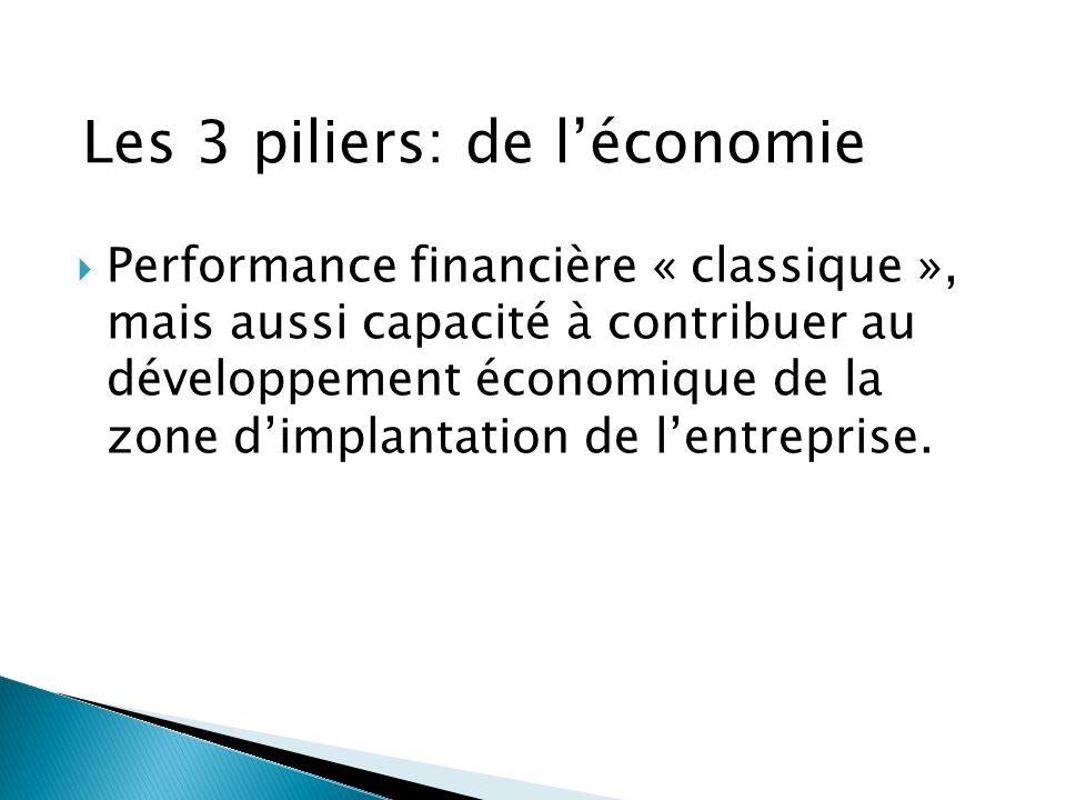  Performance financière « classique », mais aussi capacité à contribuer au développement économique de la zone d'implantation de l'entreprise. Les 3